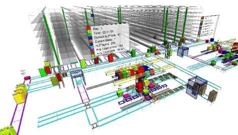 Enterprise Dynamics Logistics