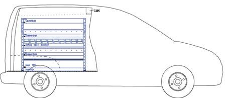 Finnerup Bedrijfswagen Inrichting Standaardinrichting small voor compacte bestelauto