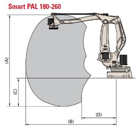Comau Smart PAL 180-3.1 / 260-3.1