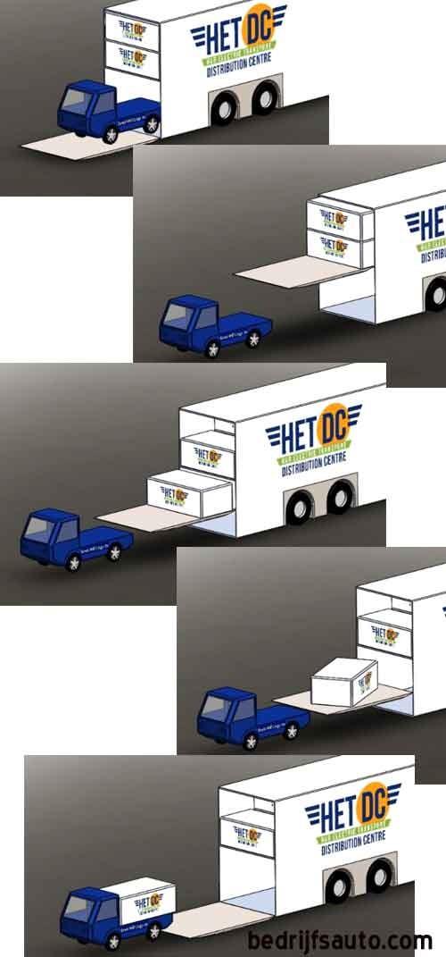 Burgers Group Het DC: Mobiele hub voor elektrisch eindtransport